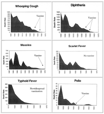 vaccine_-_disease_decline